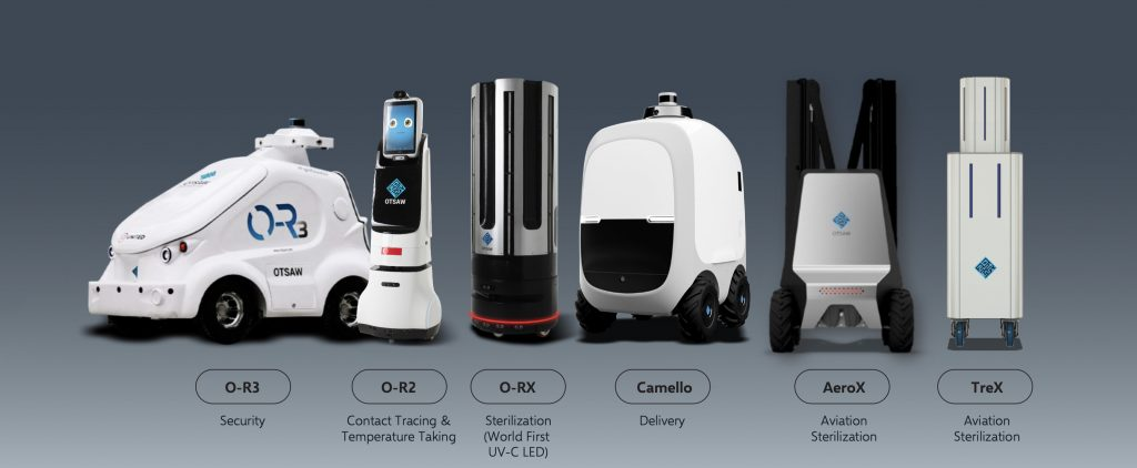 Buy or rent OTSAW robots
